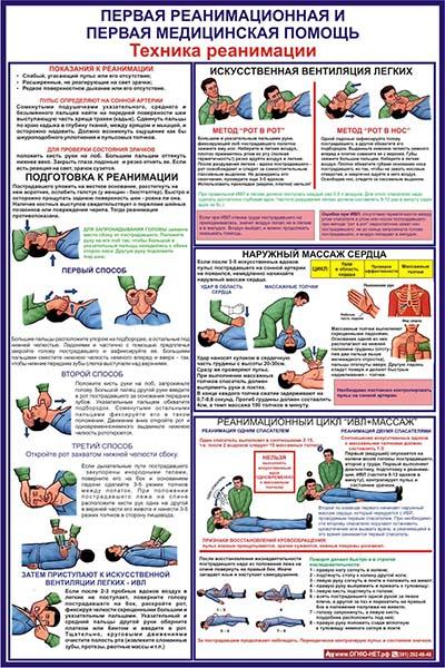 Плакат Первая реанимационная помощь
