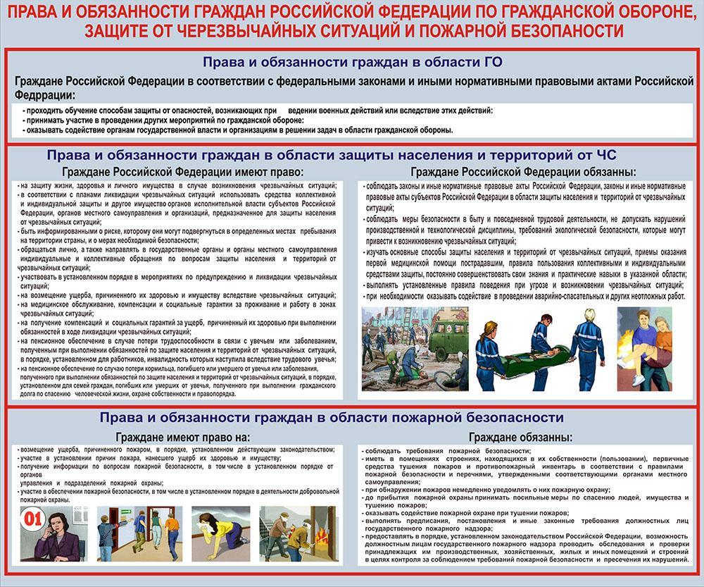 Стенд Права и обязанности граждан РФ по ГО, защите от ЧС, пожарной безопасности, 1000х1200 мм